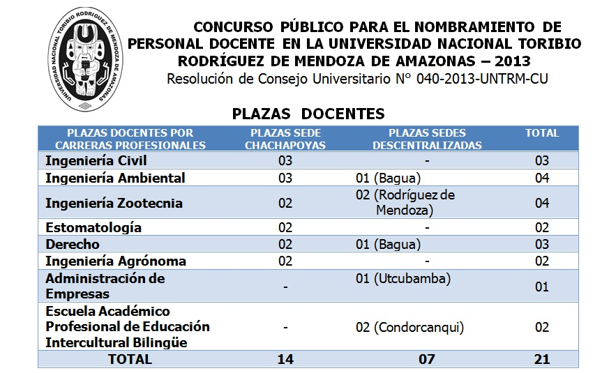 Concurso docentes 2013 untrm for Concurso docentes